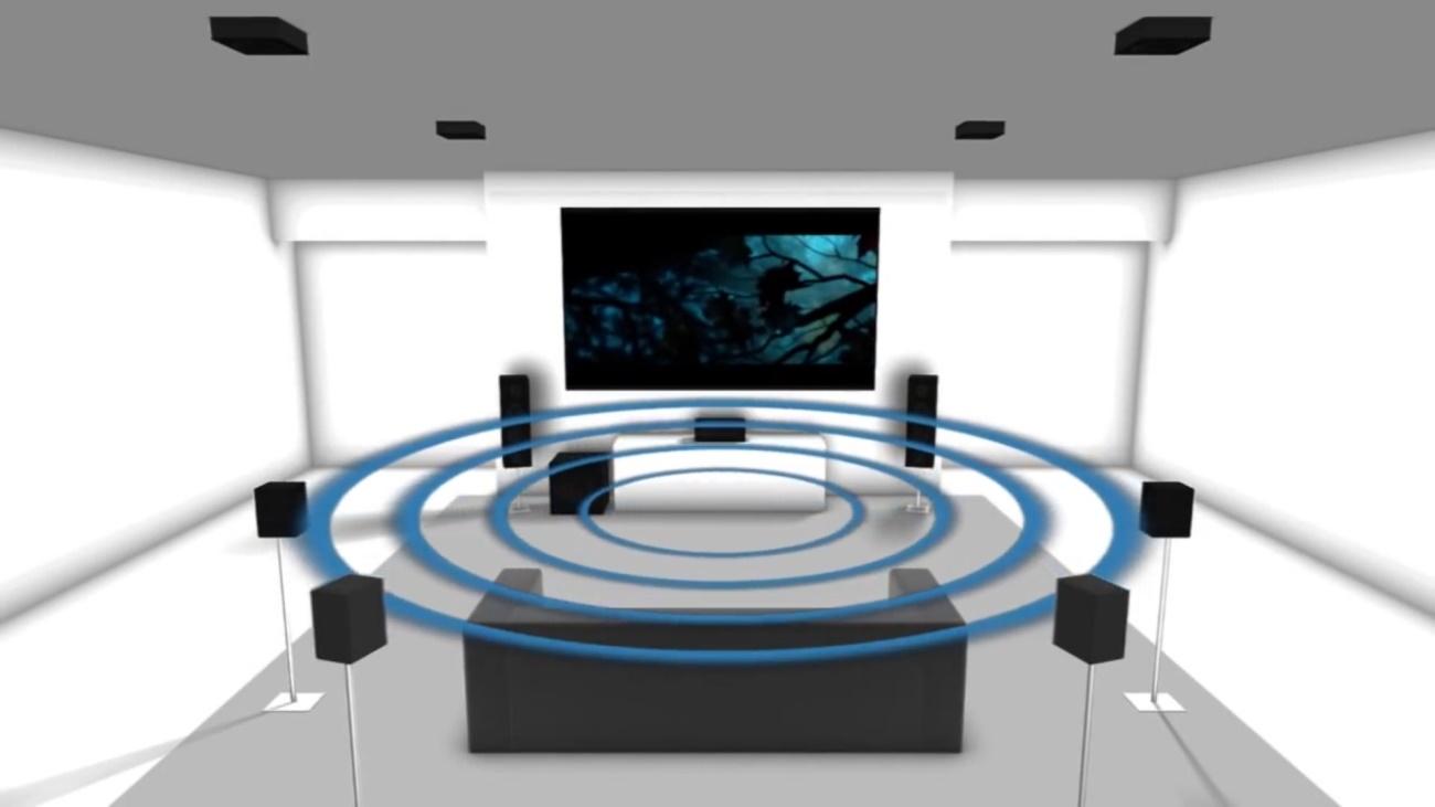 Yamaha Atmos Setup Site Avsforum