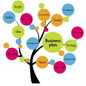 plano_de_negocio