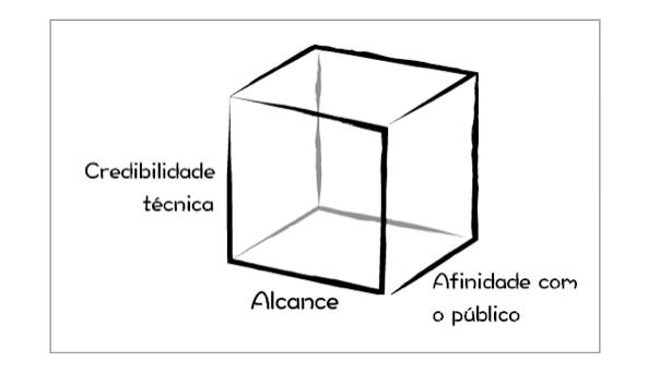 cubo_social