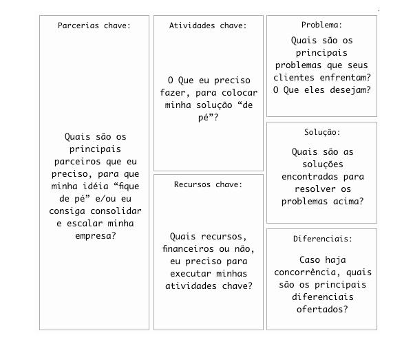 canvas_perguntas_01