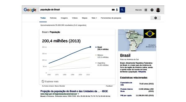 Buscador inteligente - Brasil Google
