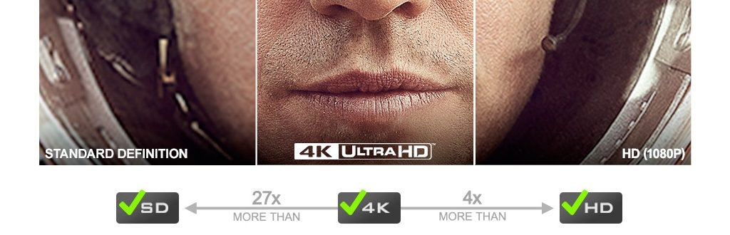 Blu ray 4k mas nem tanto