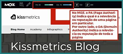 Kissmetrics calcula relevância e reputação