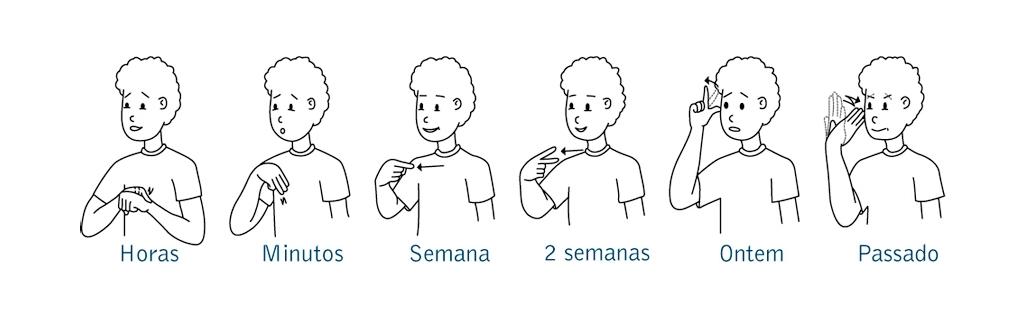 Libras: a aquisição e o desenvolvimento de linguagem da criança surda