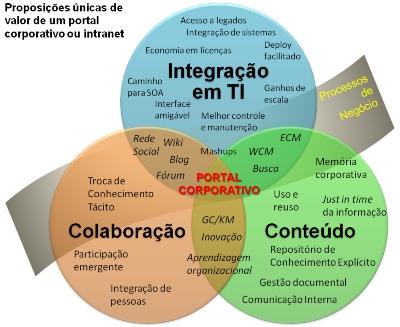 valor_portal.jpg